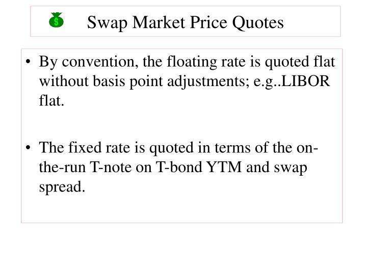 Swap Market Price Quotes