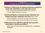 indicator 14 post high school outcomes considerations