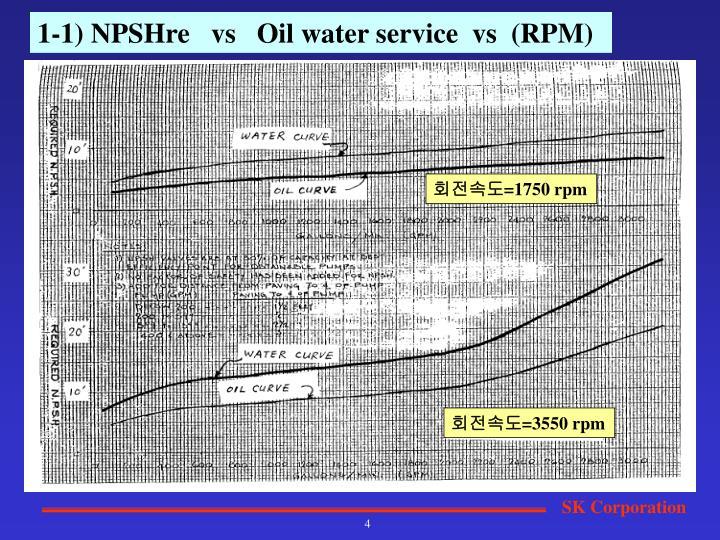 1-1) NPSHre   vs   Oil water service  vs  (RPM)