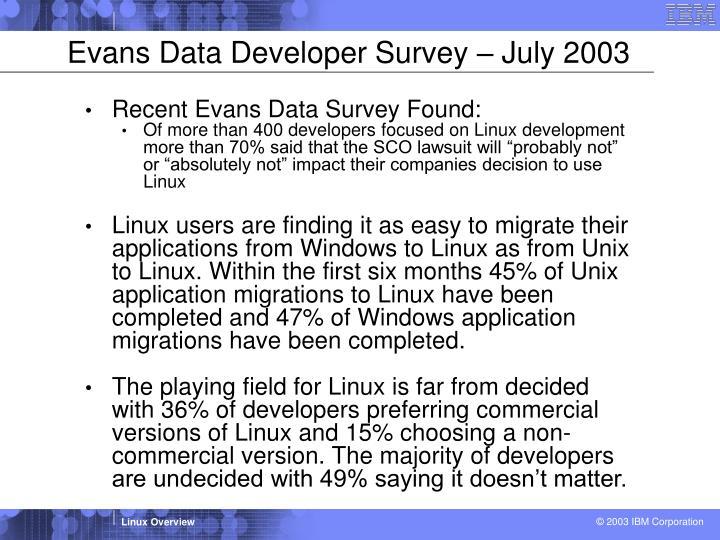 Evans Data Developer Survey – July 2003