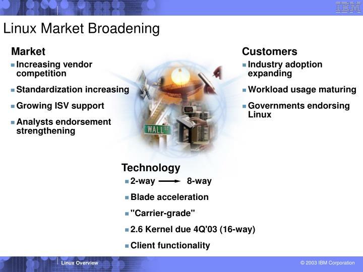 Linux Market Broadening