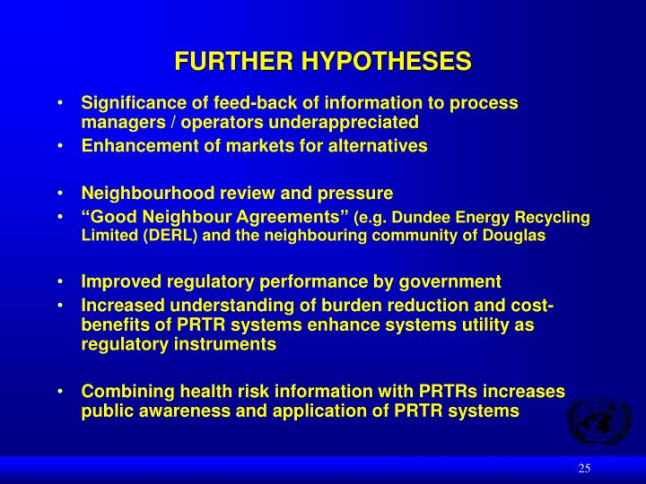 FURTHER HYPOTHESES