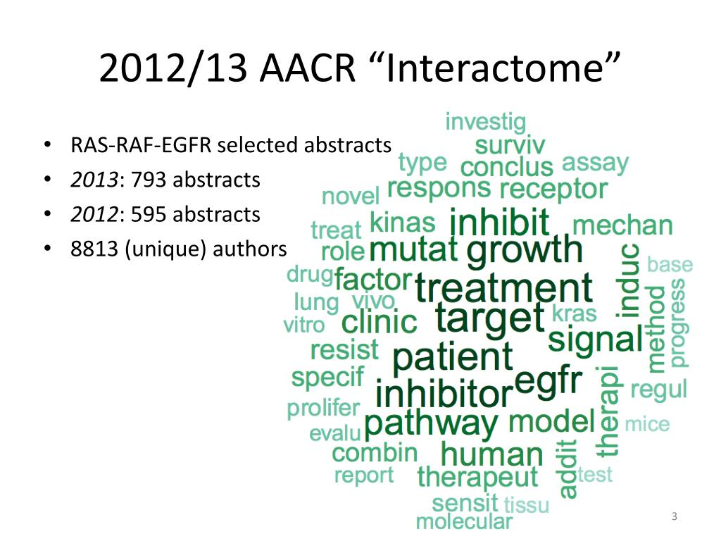 PPT - Building A Research Community: RAS/RAF/EGFR @ AACR PowerPoint