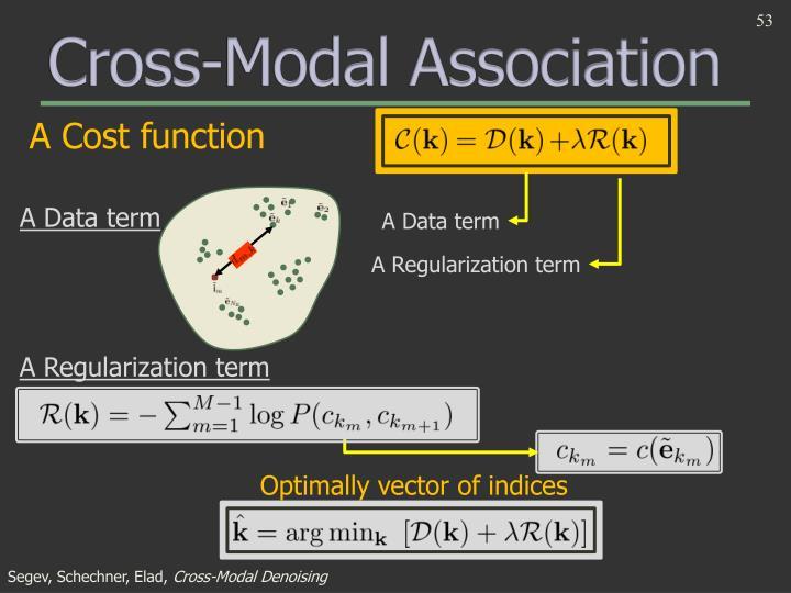 Cross-Modal Association