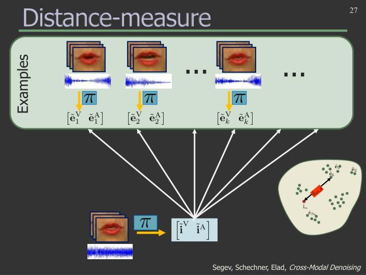 Distance-measure