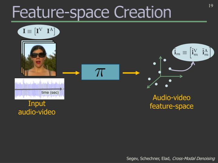 Feature-space Creation