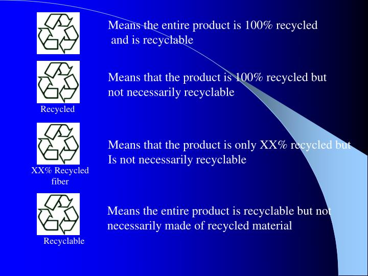 Means the entire product is 100% recycled