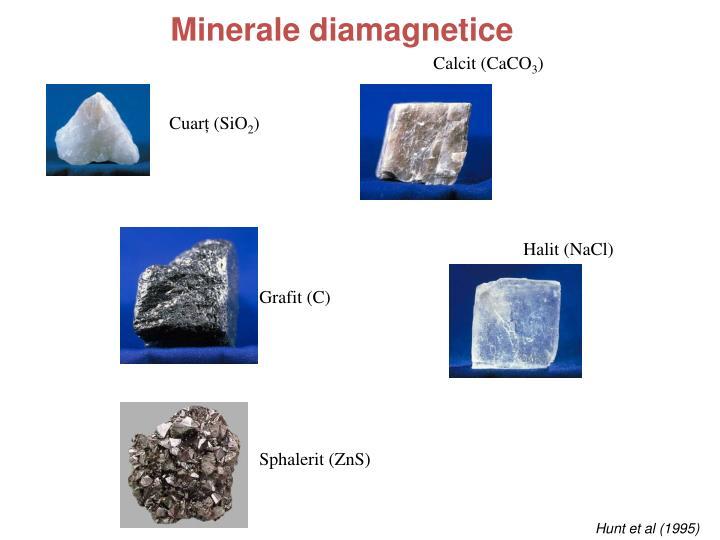 Minerale diamagnetice