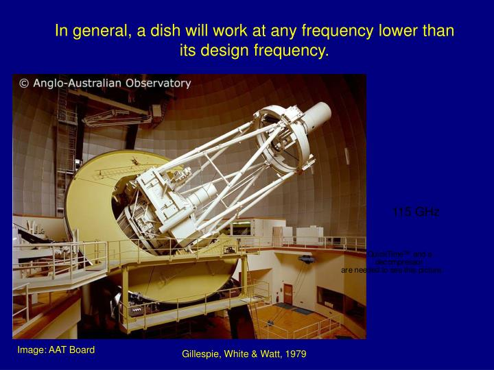 In general, a dish will work at any frequency lower than its design frequency.