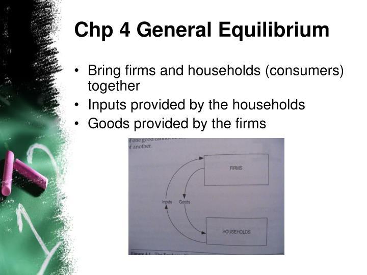 Chp 4 General Equilibrium