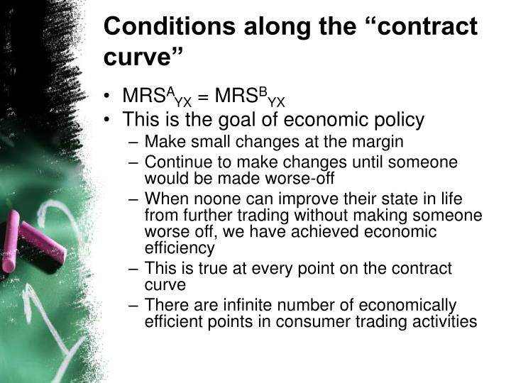 """Conditions along the """"contract curve"""""""