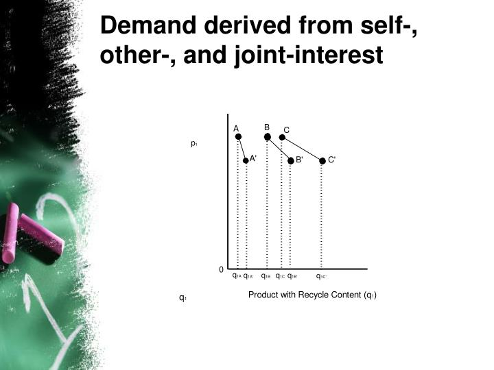 Demand derived from self-, other-, and joint-interest