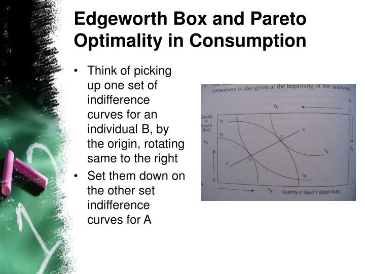 Edgeworth Box and Pareto Optimality in Consumption