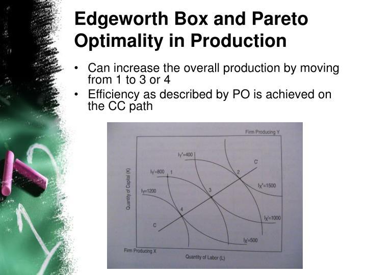 Edgeworth Box and Pareto Optimality in Production