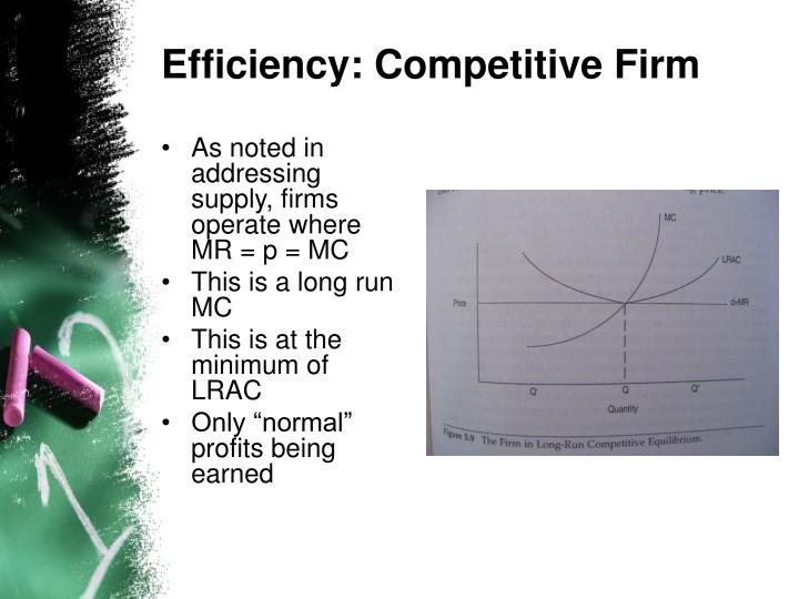 Efficiency: Competitive Firm