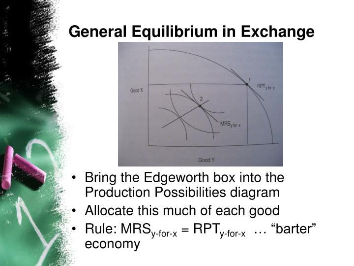 General Equilibrium in Exchange