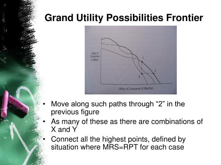 Grand Utility Possibilities Frontier