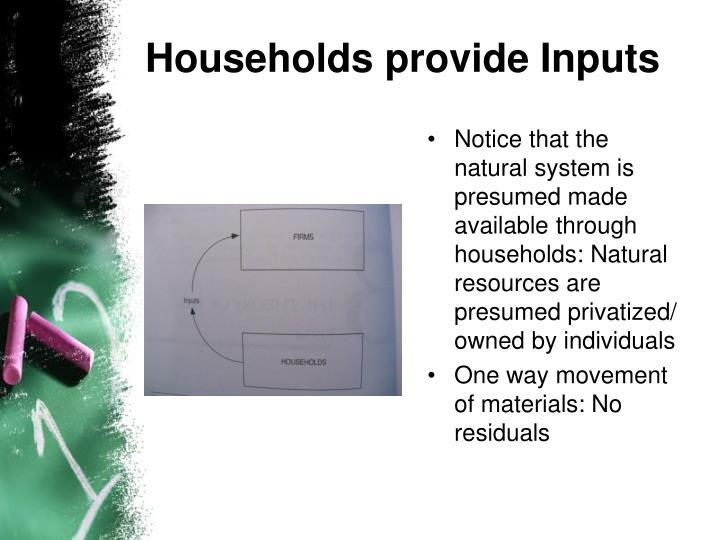 Households provide Inputs