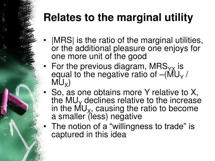 Relates to the marginal utility