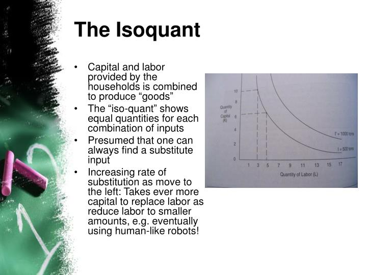 The Isoquant