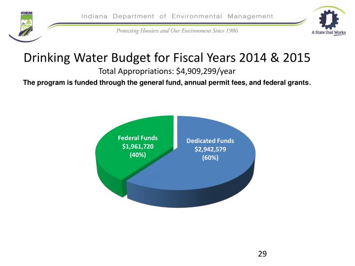 Drinking Water Budget for Fiscal Years 2014 & 2015