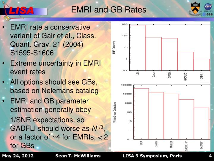 EMRI and GB Rates