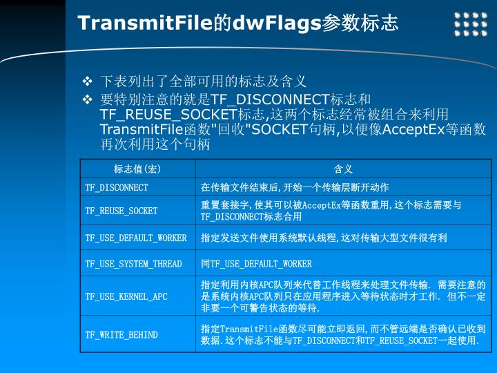 TransmitFile的dwFlags参数标志