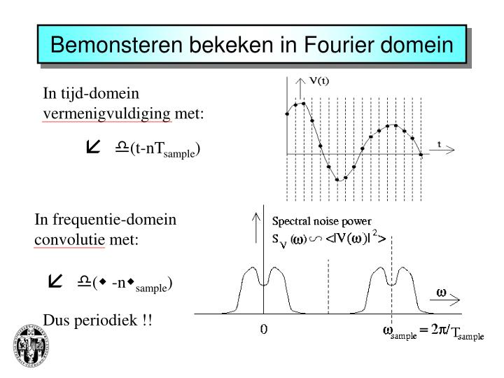 Bemonsteren bekeken in Fourier domein
