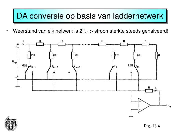DA conversie op basis van laddernetwerk