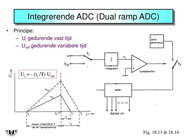 Integrerende ADC (Dual ramp ADC)
