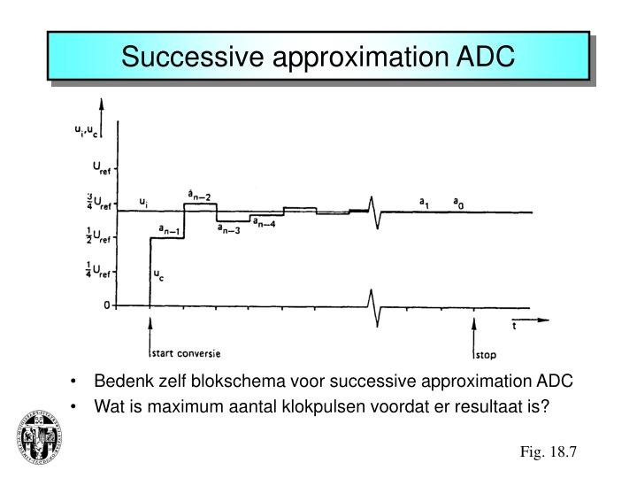 Successive approximation ADC