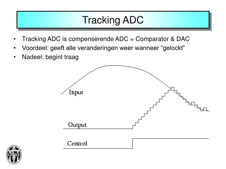Tracking ADC
