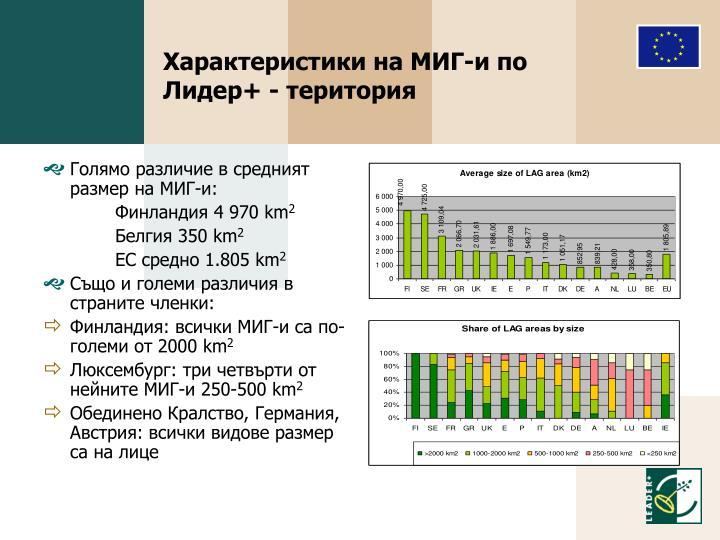 Характеристики на МИГ-и по Лидер+