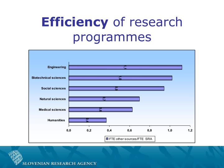 efficacy research Our focus areas our efficacy and research teams collaborate deeply with our customers, product developers and improvement teams, sales and marketing teams, and others to make sure that our products and services deliver on their intended outcomes.