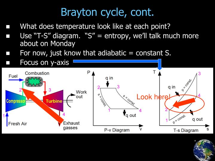 Brayton cycle, cont.