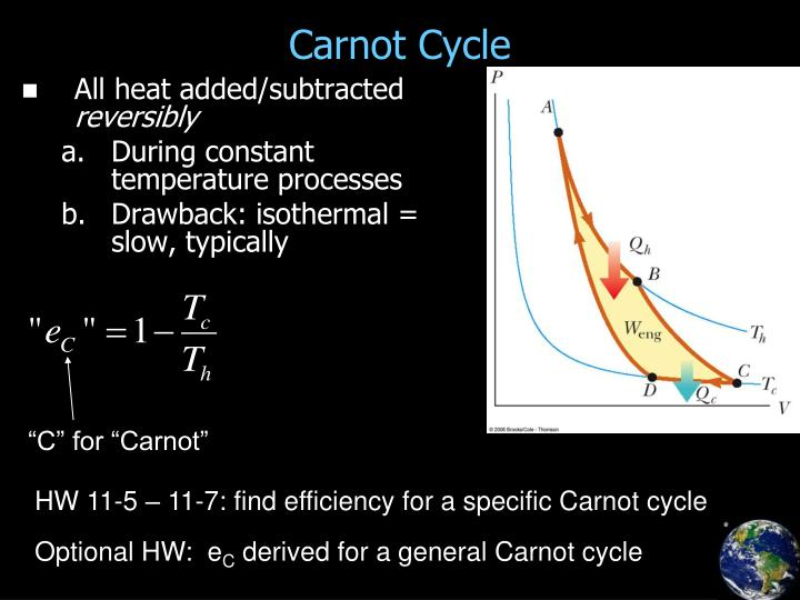 """""""C"""" for """"Carnot"""""""