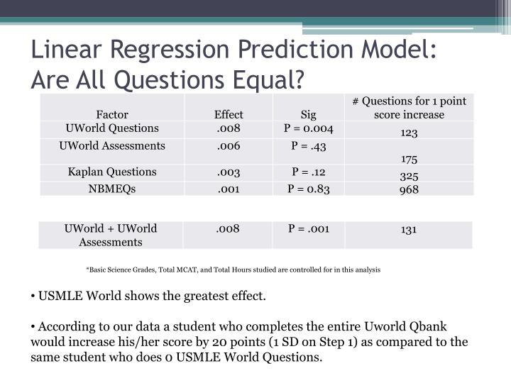 Linear Regression Prediction Model: