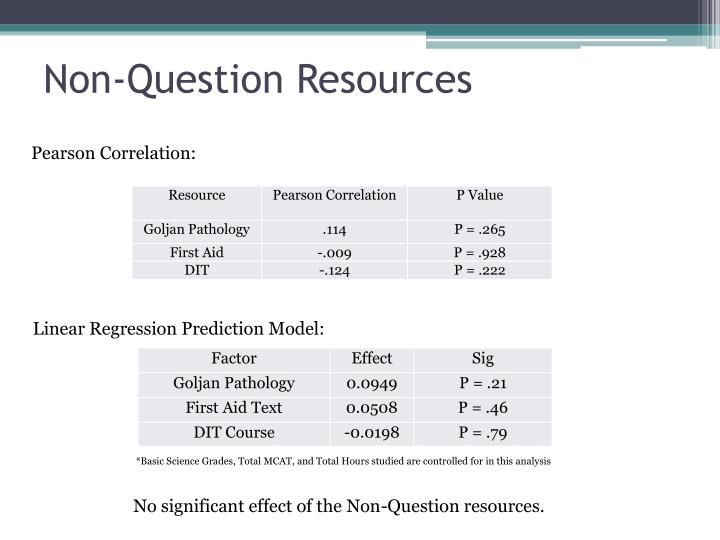 Non-Question Resources