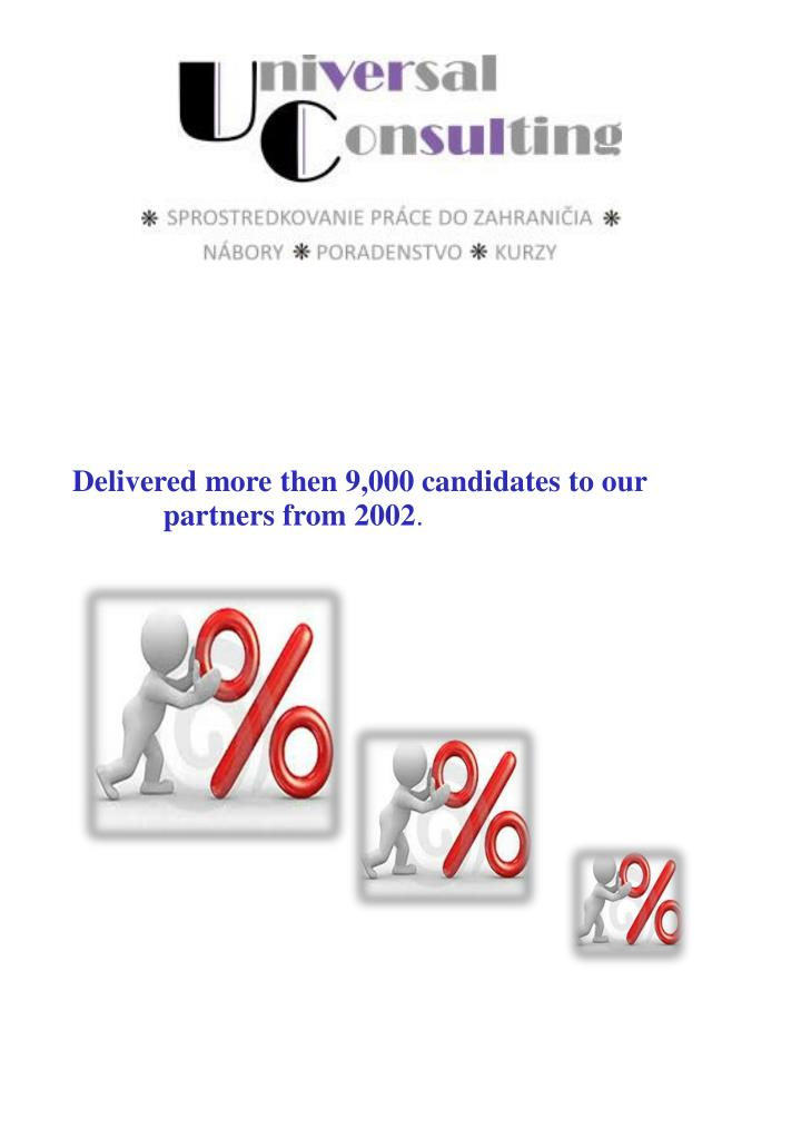 Delivered more then 9,000 candidates to our