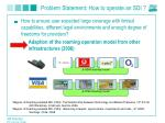 problem statement how to operate an sdi