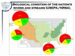 biological condition of the nation s rivers and streams usepa nrsa