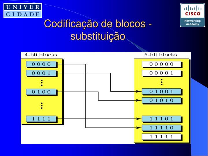 Codificação de blocos - substituição