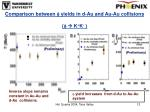 comparison between f yields in d au and au au collisions f k k
