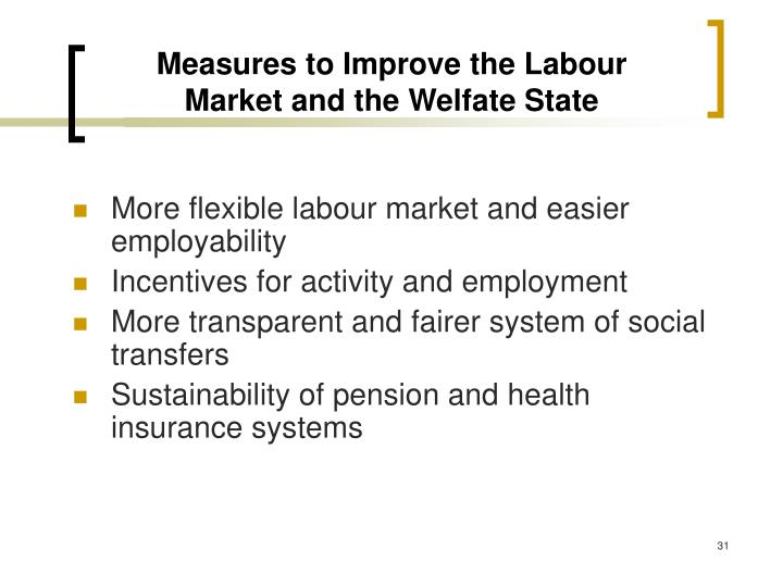 Measures to Improve the Labour Market and the Welfate State