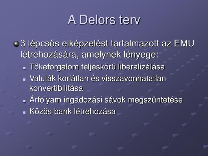 A Delors terv