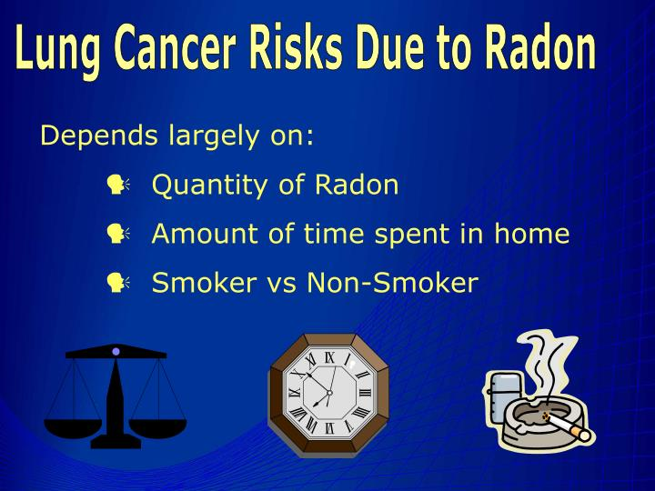 Lung Cancer Risks Due to Radon