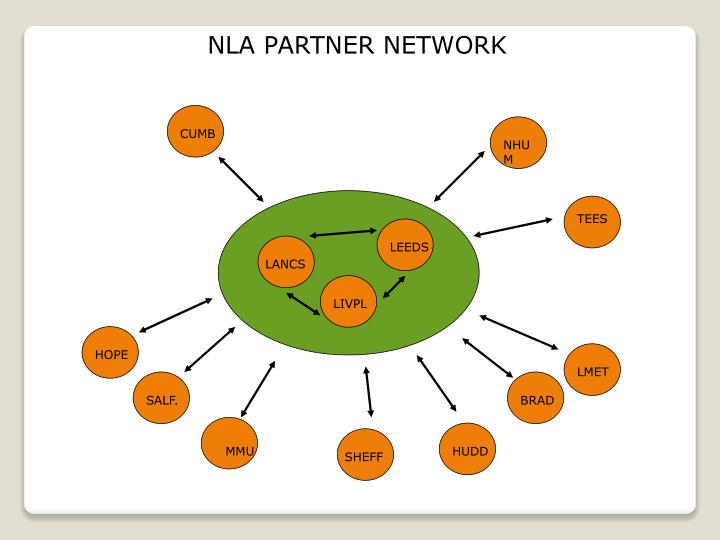 NLA PARTNER NETWORK