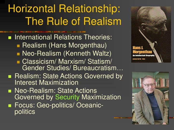 Horizontal Relationship:
