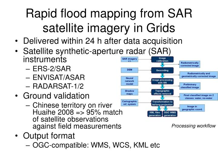 Rapid flood mapping from SAR satellite imagery in Grids