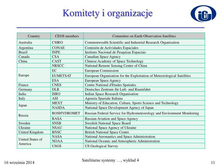 Komitety i organizacje